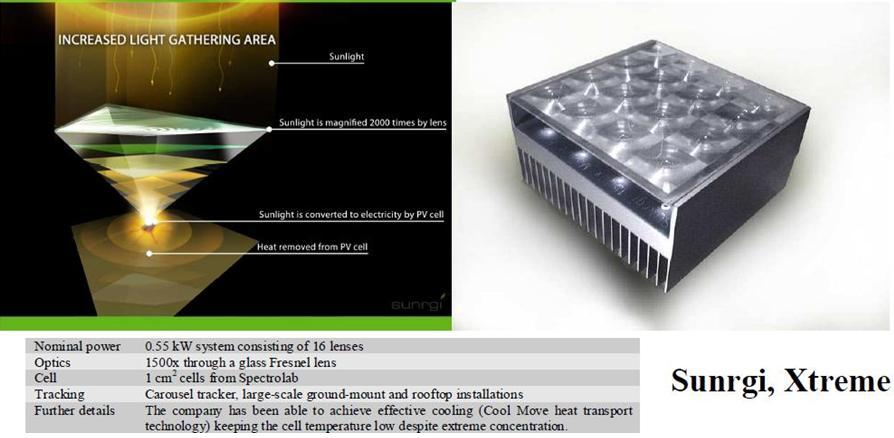 FV a concentrazione 1500 X PV