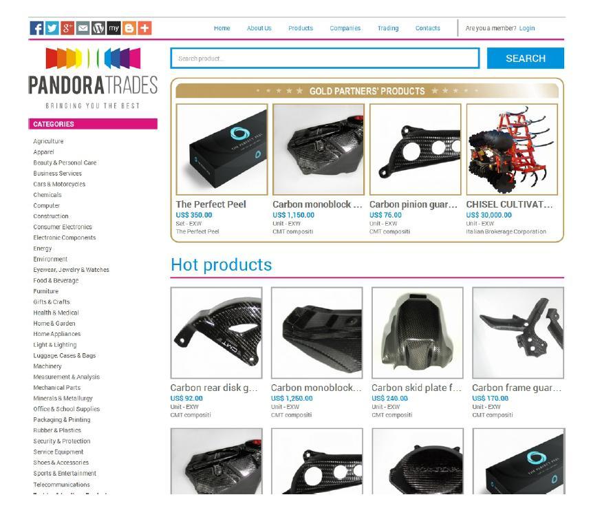 Pandora Trades B2B trading 1