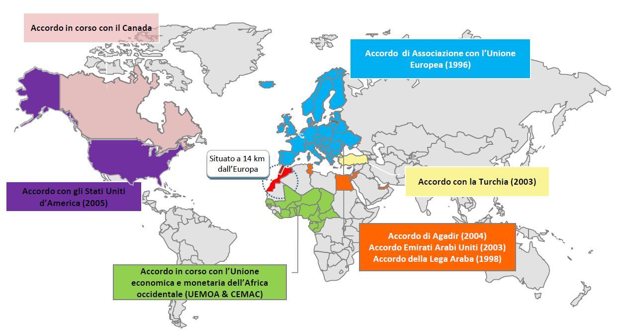 accordi libero scambio marocco