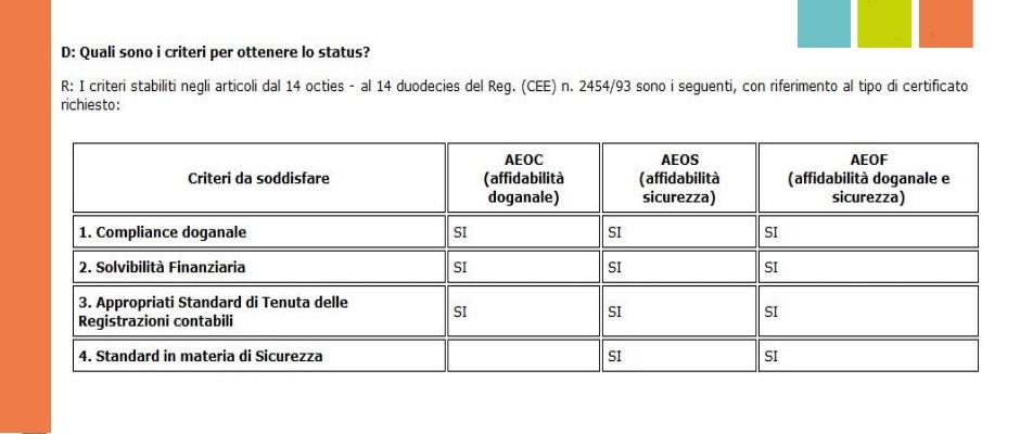 criteri per lo status AEO