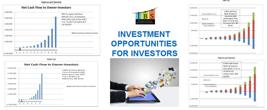 Investment Opportunities for Investors
