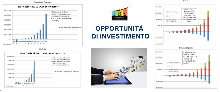 Opportunità di investimento IBS per investitori