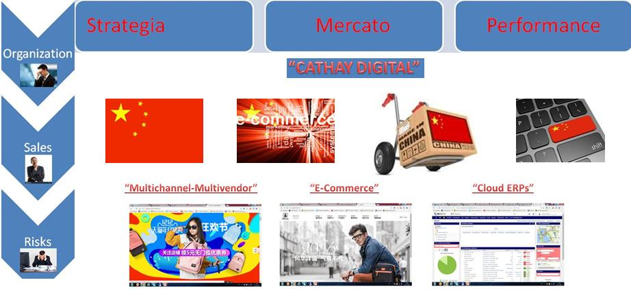 e-commerce-china-cina-made-in-italy
