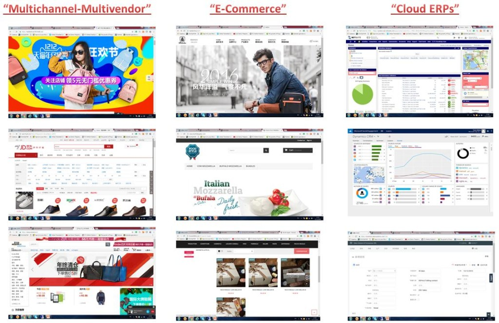 piattaforme-mondiali-e-commerce-cina