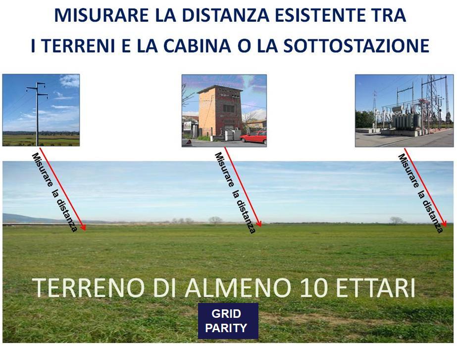 GRID PARITY distanza tra terreni e cabina o sottostazione linea elettrica