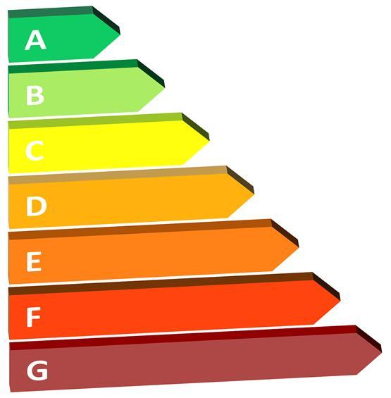 Ecobonus classi energetiche